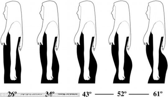 Lưng càng cong càng khiến đàn ông mê mệt