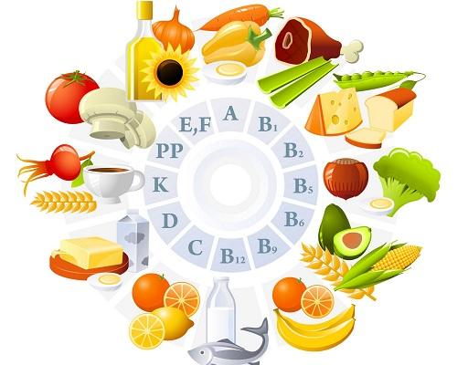 Cố gắng thực hiện chế độ dinh dưỡng cân bằng để giảm cân thành công.