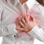 Dấu hiệu bệnh suy tim nguy hiểm cần biết